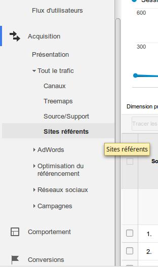GA-Menu-Acquisition-Tout-le-traffic-Site-Referents